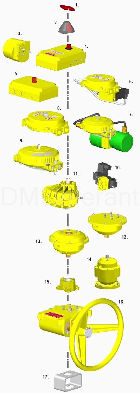 Модульная концепция Kinetrol (Кинетрол)