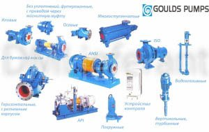 Насосы Goulds Pumps